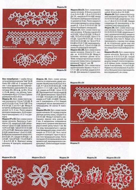 edgings & motifs with tatting patterns \/ Source: indulgy.com  \u000d\u000a| Pinterest • World catalog of ideas
