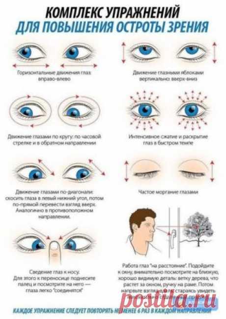 Для предотвращения близорукости упражнения для глаз   Хотите остановить падение зрения, снизить риск развития близорукости? Выполняйте по 5-6 раз описанные ниже упражнения для глаз. А если Вы проводите весь день за компьютером, делайте упражнения каждый час.   Время: от 3 до 5 минут