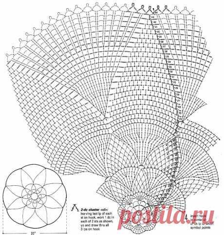 скатерти крючком большие размеры красивые схемы: 6 тыс изображений найдено в Яндекс.Картинках