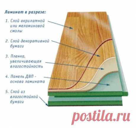 Напольные покрытия - otdelka18.ru