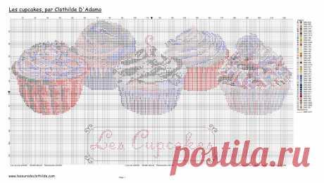 Les cupcakes_chart 1439х813