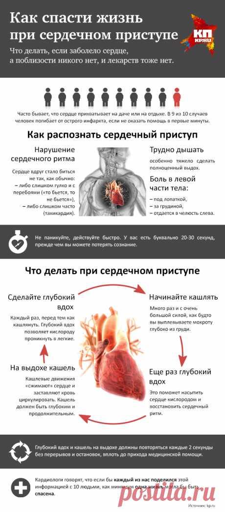 Три правила, как спасти жизнь при сердечном приступе без лекарств.