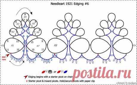 muskaandiagram6needleart1921edging6pg17vol8issue3.jpg (1024×636)