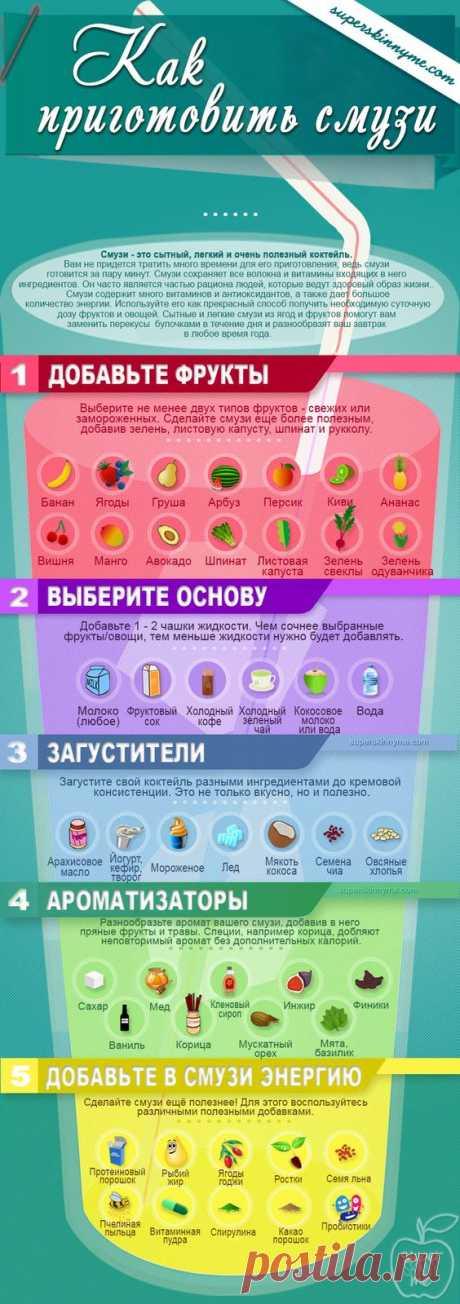 Как приготовить смузи 5 шагов | Kochrezepte