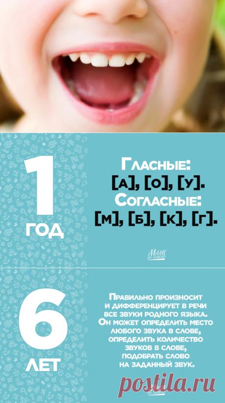 Какие звуки и в каком возрасте должны выговаривать дети | Маме на заметку | Яндекс Дзен Я думаю, многие из Вас время от времени задаются вопросом, как развивается ребенок. В том числе хотят узнать, как он говорит, соответствуют ли его умения возрастной норме.  В этой статье я размещаю нормативы по произношению звуков в период от 1 до 6 лет.