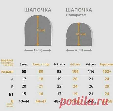 вязание-мужчинам   Записи в рубрике вязание-мужчинам   Дневник dowil