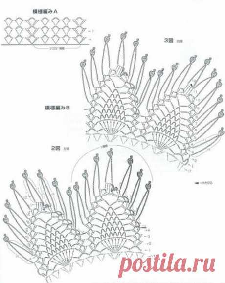 УЗОРЫ, спицами и крючком (схемы) | Вяжем интересные проекты | Яндекс Дзен