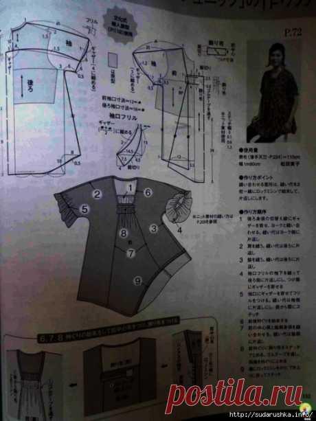 Юбка шорты для женщин выкройки фото 352