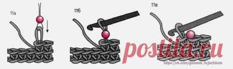 Простой способ вязания с бусинами без нанизывания  Петлю на крючке слегка вытяните и снимите ее с крючка. Вденьте в петлю небольшой кусок проволоки (лески), сложите его вдвое. На концы нанижите бусинку и сдвиньте ее по проволочке на петлю (рис. 11а).  Проволоку выньте и вденьте крючок в петлю над бусинкой (рис. 11б). Натяните нить и провяжите следующую петлю - пико готово (рис. 11в). Нарядно смотрится пико с тремя бусинками (рис. 12). Если выполнить пико с 7 и более бусина...