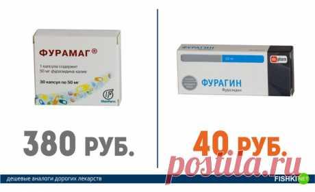 Дорогие лекарства и их более дешевые аналоги