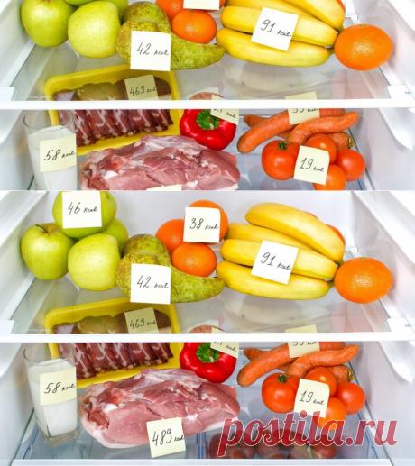 Идеальное меню на неделю для похудения! 1200 ккал в день - эффективная не голодная диета - Советы для тебя