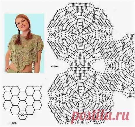 ажурный шестиугольник крючком: 11 тыс изображений найдено в Яндекс.Картинках