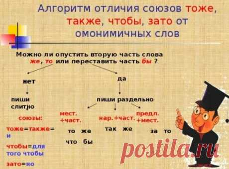 """Простое объяснение правописания """"что бы"""" и """"чтобы"""", """"так же"""" и также""""   Мария Ивановна   Яндекс Дзен"""