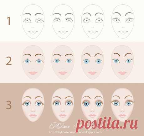 Обыкновенное чудо: Разрез и форма глаз при росписи лица текстильной кукле