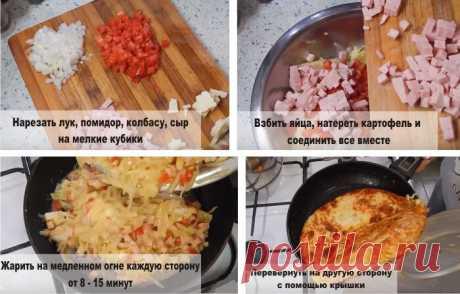 Минутный завтрак: просто смешать и на сковородку | Домсоветы | Яндекс Дзен