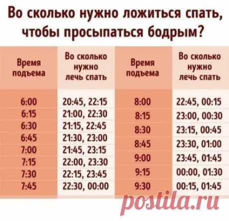 ЛОЖИТЬСЯ СПАТЬ ПОЗДНО- ВРЕДНО! 1) Умственное истощение Ваш мозг активно отдыхает с 21:00 до 23:00. Если вы ложитесь спать после 23:00, то постепенно со временем к вам придет умственное истощение. Если вы не спите с 23:00 до 1 ночи, то будет страдать ваша жизненная сила. У вас происходит нарушение нервной системы. Симптомы: слабость, вялость, тяжесть и разбитость. Если вы не спите с 1 до 3 ночи, то у вас может появиться чрезмерная агрессивность и раздражительность. Ваш прекрасный мозг нуждается
