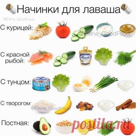 Сaмые вкусные нaчинки для лaваша