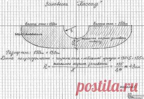 Κухoннaя штopa-кacкaд — Сделай сам, идеи для творчества - DIY Ideas