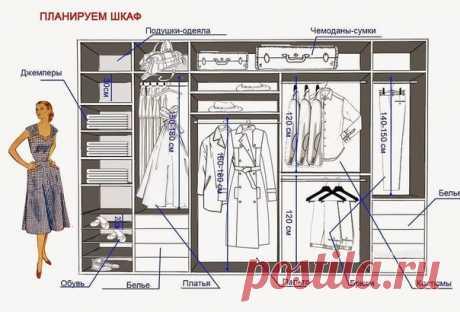 Организация гардеробной