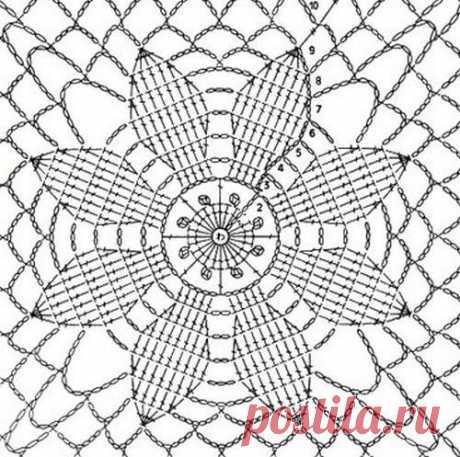 (1406) Pinterest
