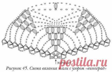 Схемы вязания шалей