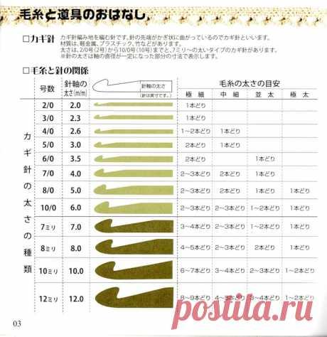 Техника вязания крючком(япония)
