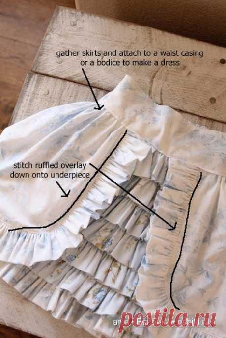 Юбка с рюшами на старинный манер / Выкройки одежды для кукол-детей, мастер классы / Бэйбики. Куклы фото. Одежда для кукол