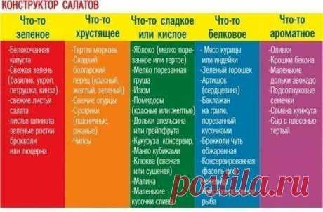 Как делать разные салаты