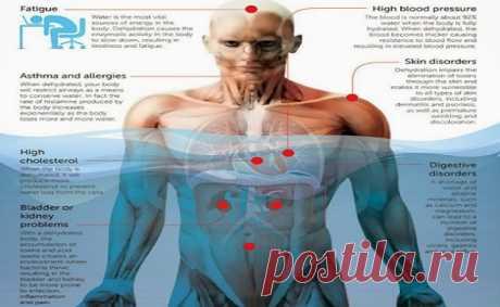 8 вещей, которые происходят с вашим телом, когда вы не пьете воду