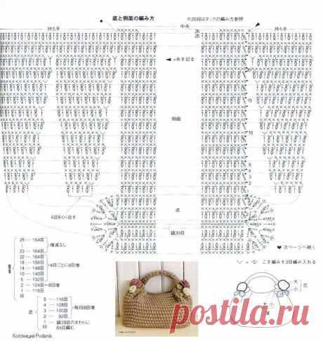 схема вязания сумок крючком с описанием и схемами: 6 тыс изображений найдено в Яндекс.Картинках