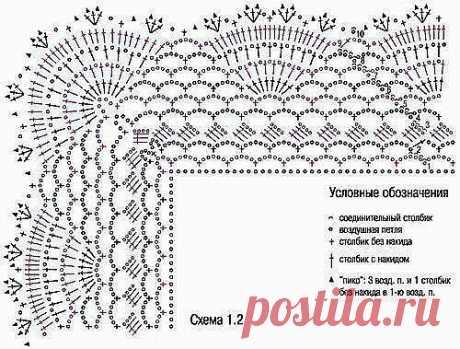 Ажурная кайма крючком для оформления домашнего текстиля из категории Интересные идеи – Вязаные идеи, идеи для вязания