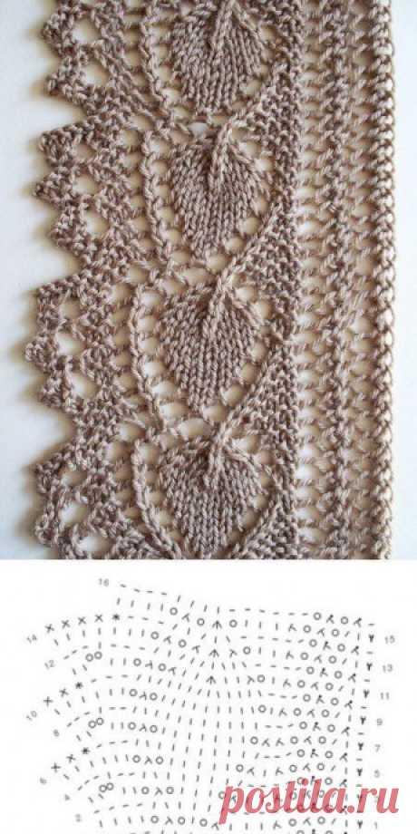 Подборка схем для вязания красивой каймы спицами
