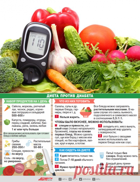 Diet against diabetes. How to restore work of a pancreas?   Healthy life   Health   Arguments and Facts