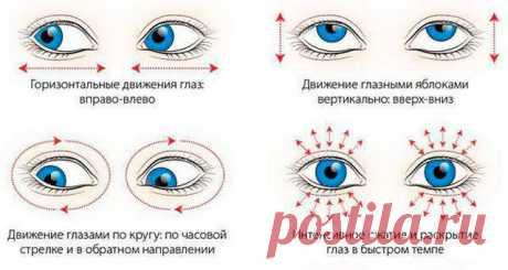 10 МИНУТ В ДЕНЬ И ВАШЕ ЗРЕНИЕ ВОССТАНОВИТСЯ! ~ Шкатулка рецептов