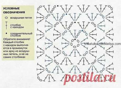 Коврик бабушкин квадрат крючком. Вязаные коврики для дома своими руками крючком | Шкатулка рукоделия. Сайт для рукодельниц.