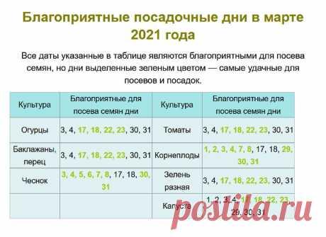 лунный календарь на март 2021: 2 тыс изображений найдено в Яндекс.Картинках