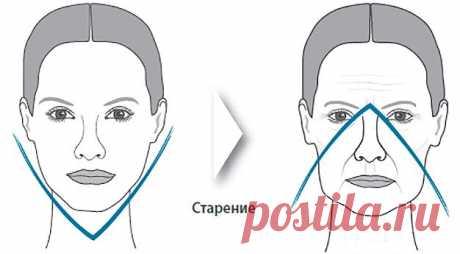 """Обвисшие щеки: 4 эффективных способа избавления – Счастливая женщина Предотвратить обвисшие щеки можно с помощью простых и эффективных средств. Диета, маски, массаж, процедуры от """"бульдожьих"""" щек."""