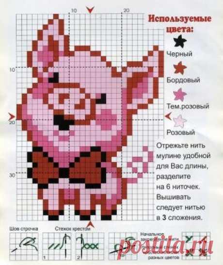 Схема вышивки крестом свиньи – символа 2019 года | новогодняя, крестиком
