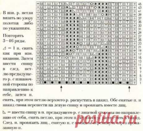 Резинка спицами №15 - в журнале trend-city.ru