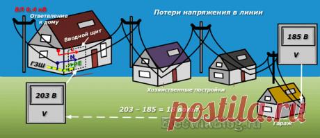 Расчет кабеля по мощности: калькулятор онлайн   Блог домашнего электрика