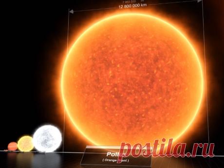 Размеры вселенной можно осознать посмотрев это видео