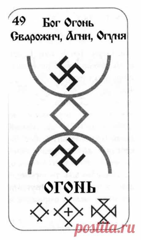 Славянские символы боги руны: 7 тыс изображений найдено в Яндекс.Картинках