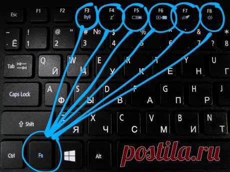 Доступно объясняю для чего на клавиатуре есть кнопка Fn и как её правильно использовать. Заметил, многие её не используют | Свет | Яндекс Дзен