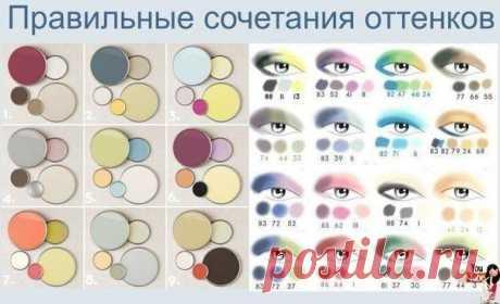 Сочетания цветов в макияже глаз.