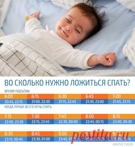Когда нужно ложиться спать — Делимся советами