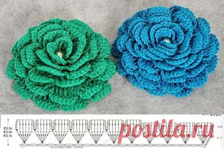 Объёмный цветок крючком. Схема. / knittingideas.ru