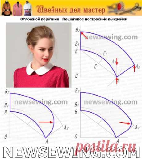 Швейных дел мастер Выкройка основы Моделирование выкроек Готовые выкройки одежды