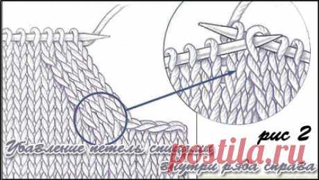 Вязание рукава спицами.Как закрывать и убавлять петли при моделировании проймы