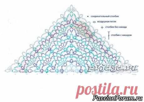 Летнее пончо + схема - запись пользователя акваМарин (Марина) в сообществе Вязание крючком в категории Женская одежда крючком. Схемы и описание