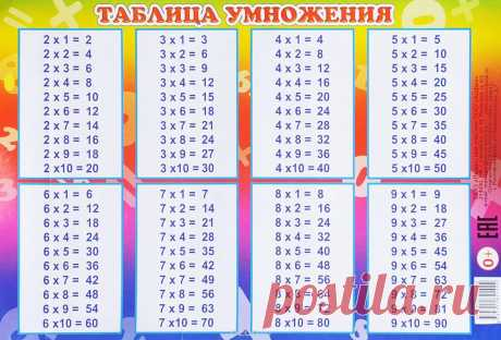 таблица умножения тренажёр чтобы быстрее выучить: 15 тыс изображений найдено в Яндекс.Картинках